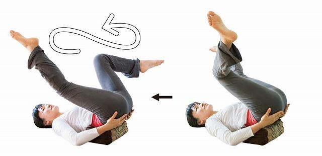 逆さの姿勢になり重力 から解放されることで、 骨盤底部を調整